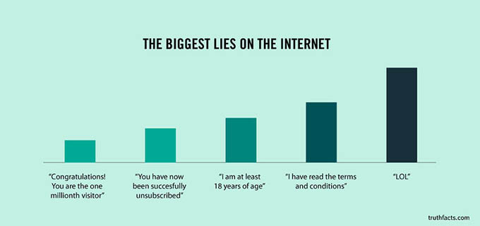 Humorous But Sour True Facts About Our Life