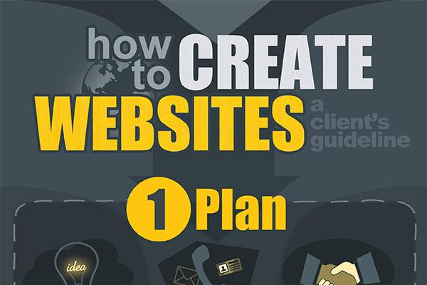 How to Create Websites