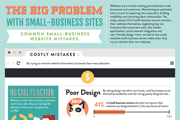 These Website Mistakes Are Costing You Money