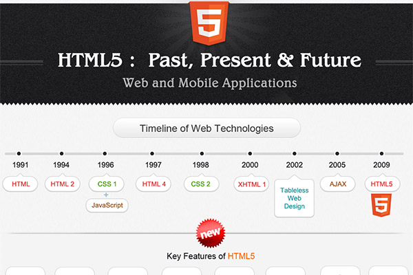HTML 5 for Web and Mobile Applications