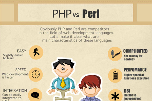 PHP vs. Perl