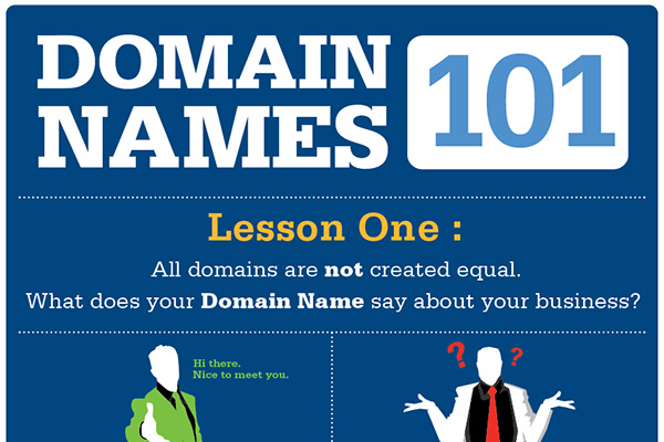 Four Lessons on Domain Names
