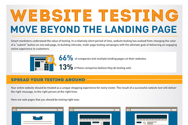 What Should You Be Testing on Your Site?