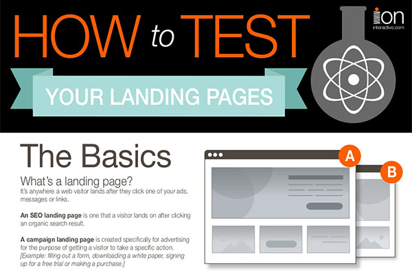 How to Test Your Landing Pages?