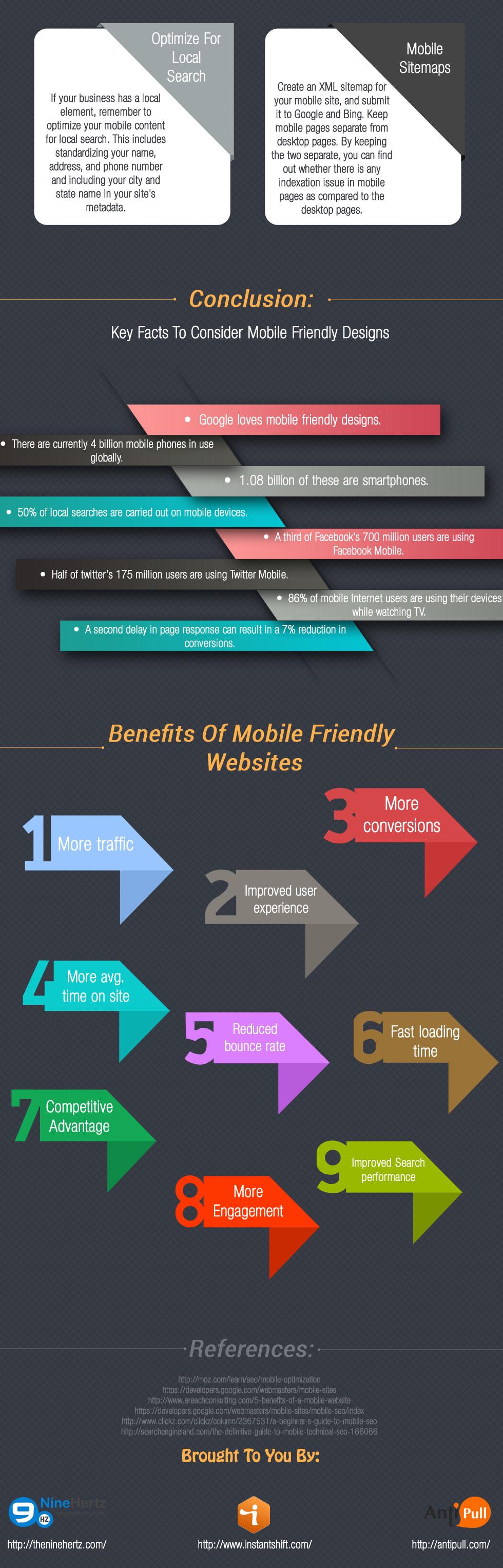 instantShift - Detailed Guide on Mobile SEO