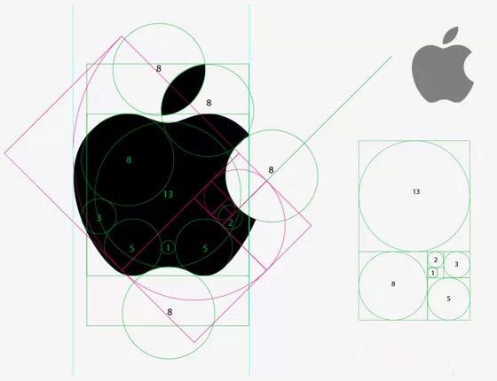 Golden Ratio in Apple Logo