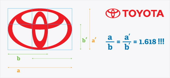 Golden Ratio in Toyota Logo