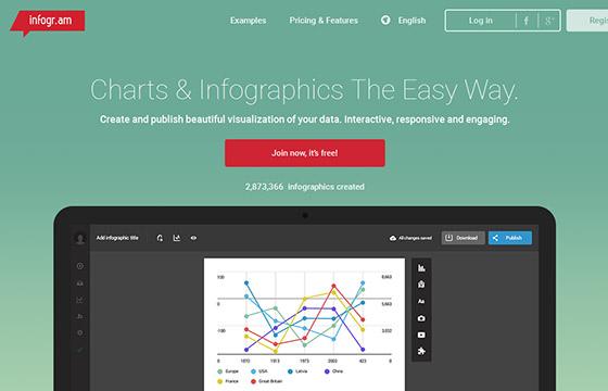 Social Media Tools - Infogr.am
