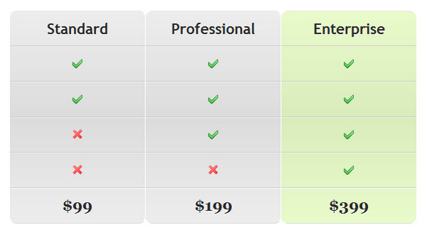 Free HTML5 And CSS3 Data, Pricing Tables