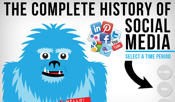 The Complete History of Social Media by AvaLaunch Media