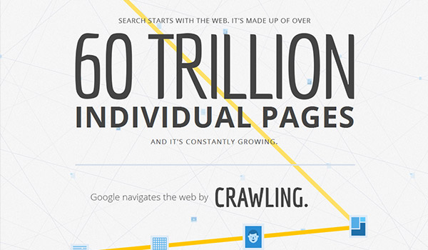 How Search Works from Google