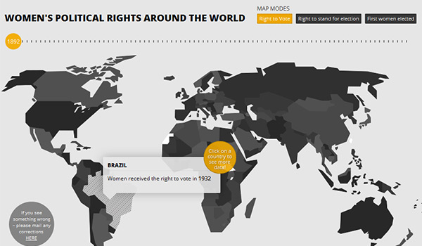 Women's Political Rights Around the World from The Guardian
