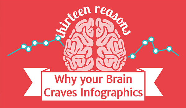 13 Reasons Why Your Brain Craves Infographics from NeMam Studios
