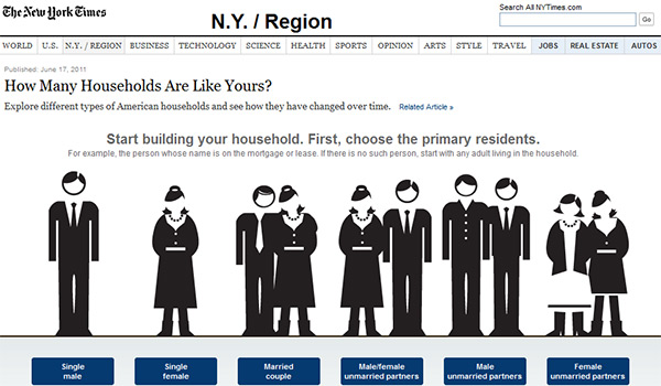 How Many Households Are Like Yours? from The New York Times