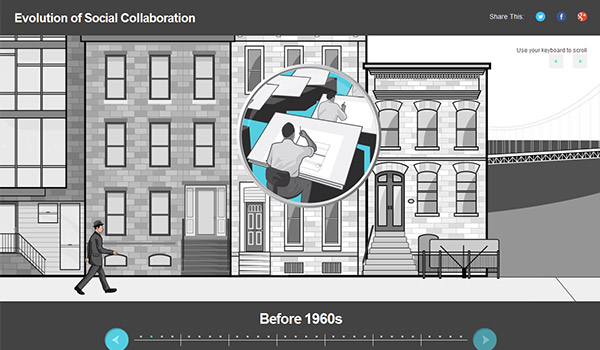 Evolution of Social Collaboration by Autodesk 360