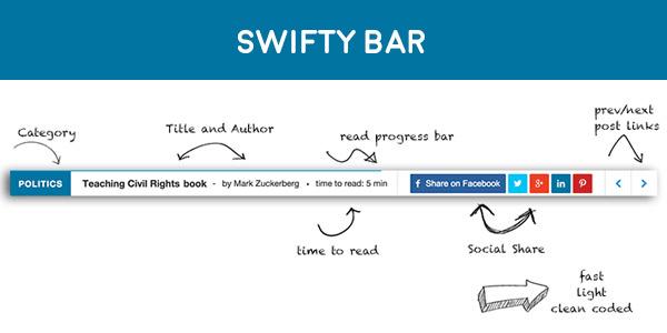 Swifty Bar