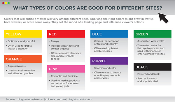What type of colors are good for different sites?