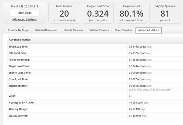 WordPress after installing 20 plugins.
