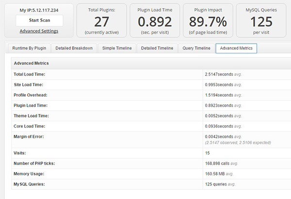 WordPress after installing 27 plugins.