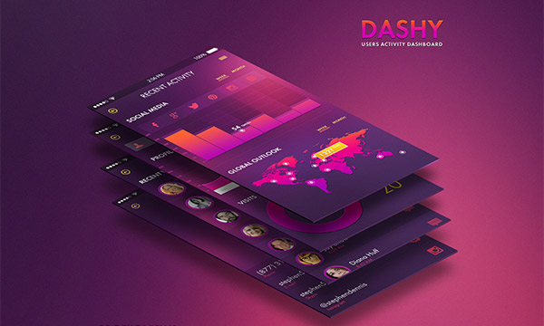 Dashboard UI design for User Activity