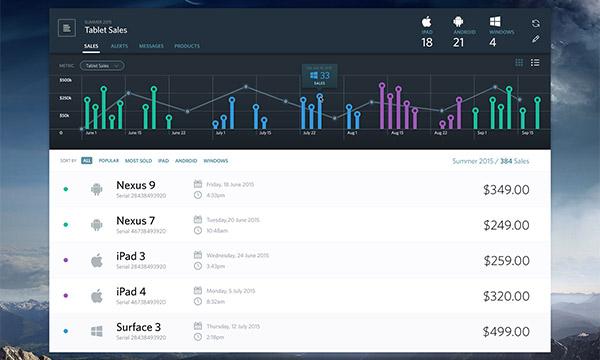 Sales Dashboard UI Kit