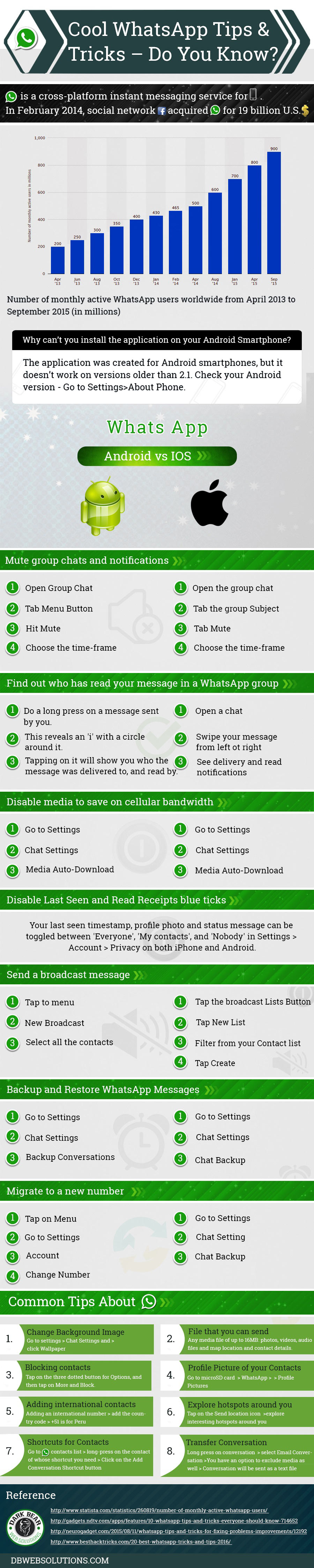 Cool WhatsApp Tips and Tricks - Summary - Infographic