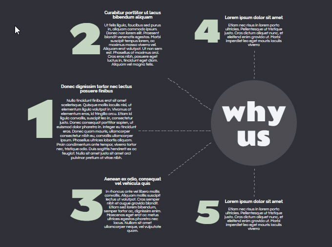 Final Result of 'Why Us' Section