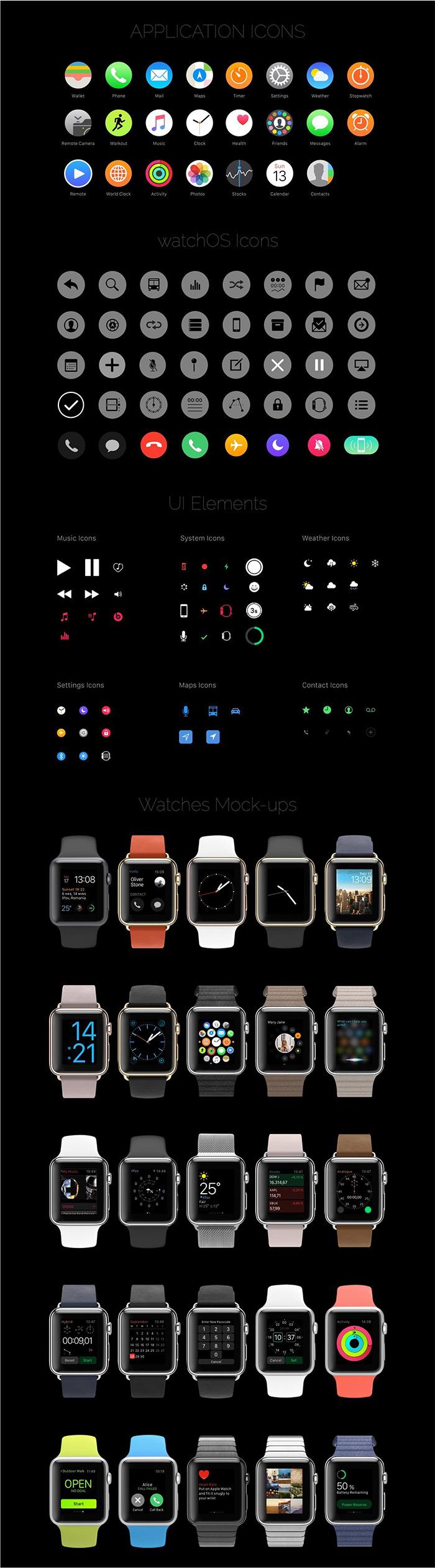 Apple WatchOS 2 Human Interface Design UI KIT
