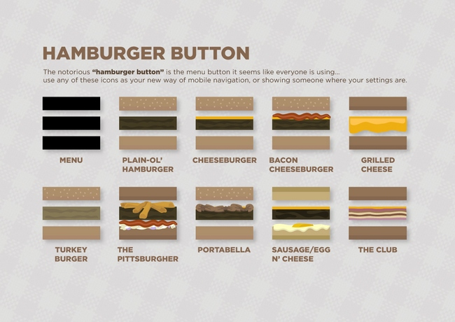 The Hamburger Button and Other Layouts