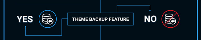 Theme Backup Feature