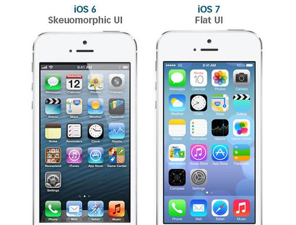iOS Transformation