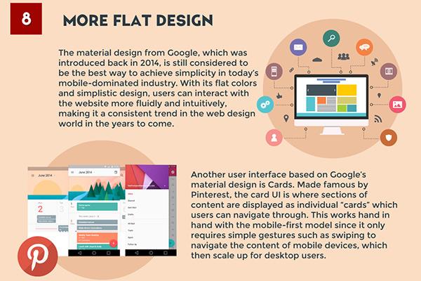 History of Flat Designs