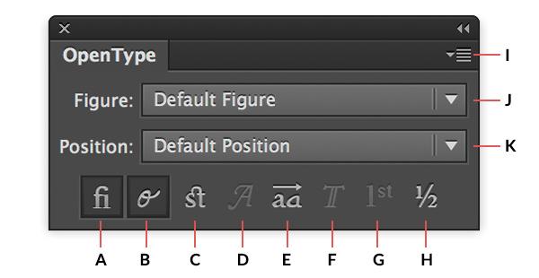 Differences Between Open Type True Type Post Script