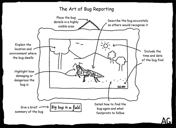 What is bug-tracking really about?