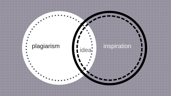 what creativity process looks for most designers