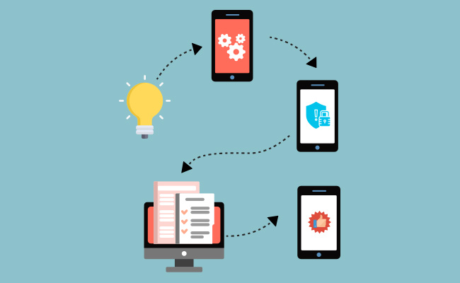 Automating App Testing