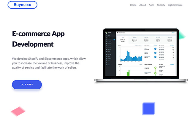 Best Shopify App For Ecommerce