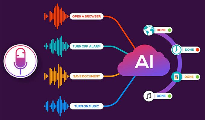 Websites Design through Artificial Intelligence