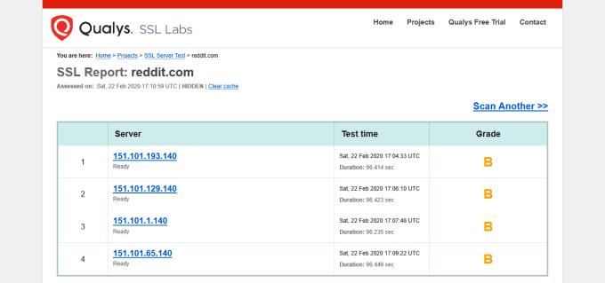 SSL Labs SSL Server Test