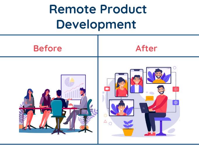 Remote Product Development