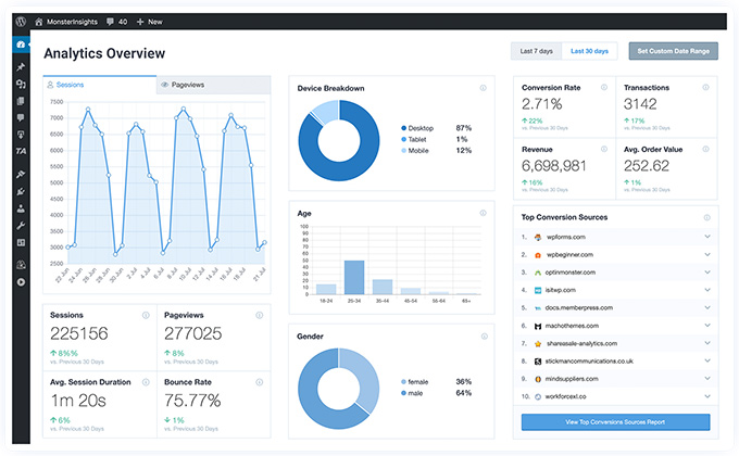 Detailed Analytics Tools