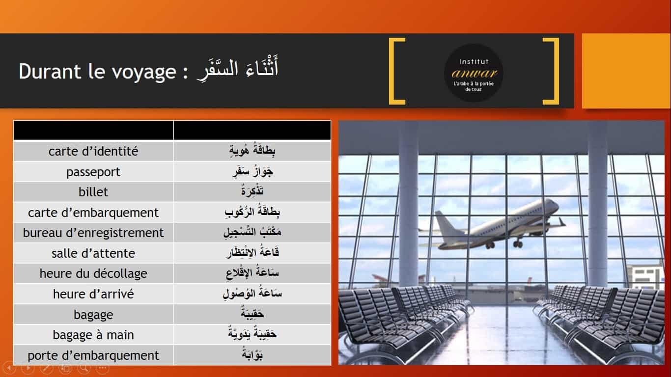 vocabulaire du voyage arabe