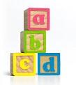 El ABCD del marketing de contenidos
