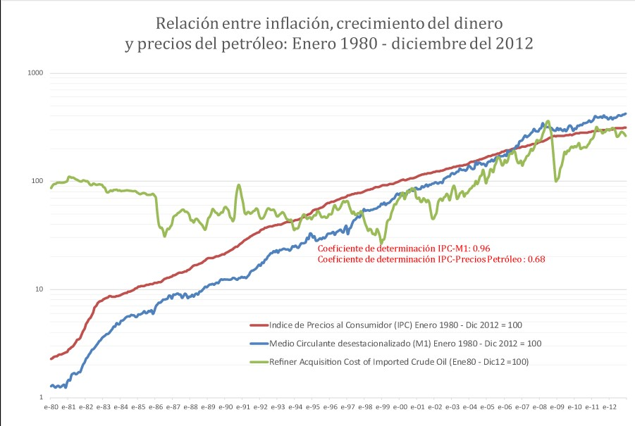 inflacion_m1