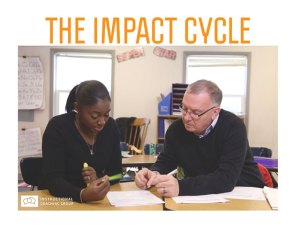 The Impact Cycle - Instructional Coaching and Teaching
