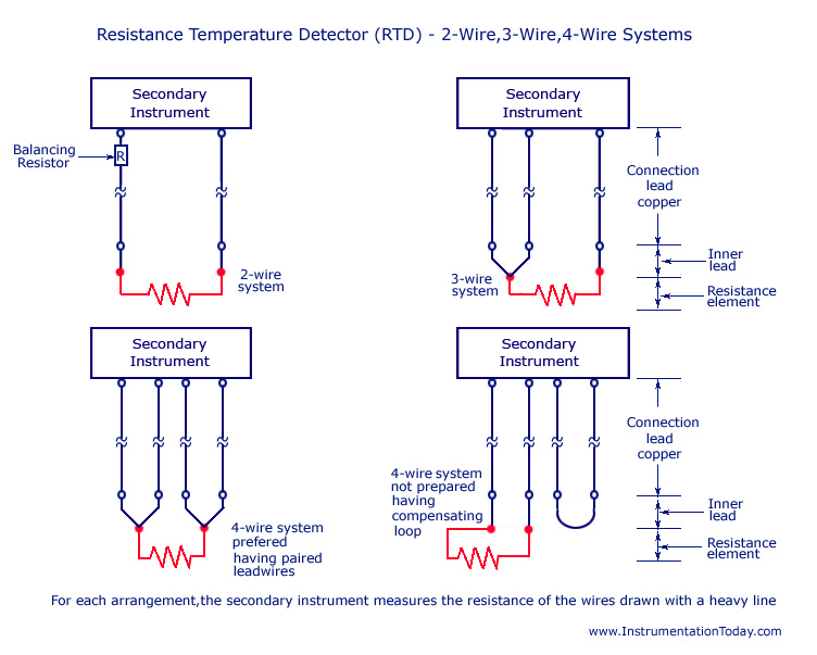 Resistance Temperature Detector RTD 2 Wire3 Wire4 Wire Systems?resized665%2C533 rtd wiring diagram efcaviation com pyromation rtd wiring at fashall.co