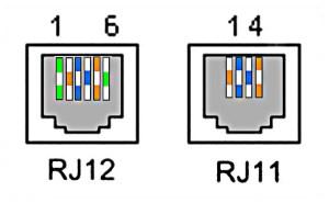 RJ12   The operation   instrumenticinfo