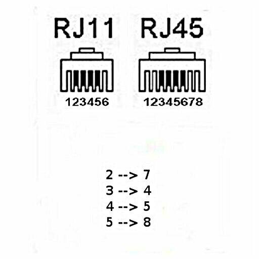Rj11 Naar Rj45 Hoe Werkt Het Rj11rj45