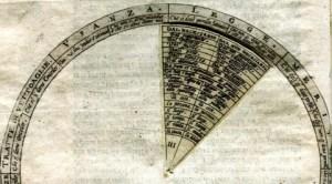 Particolare della volvella, relativa al genere dimostrativo. Tratta da G. Denores, Della rhetorica […], Venezia, P. Megietto,1584.