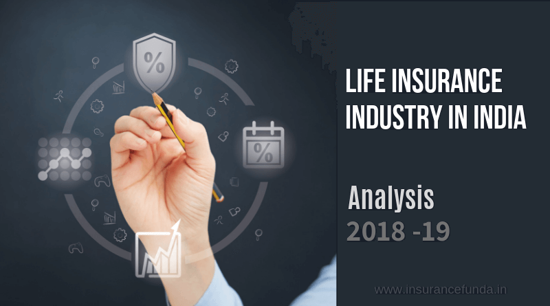 life insurance industry in India analysis 2018-19